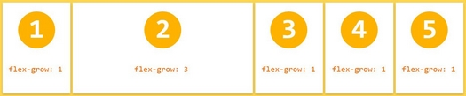 flexbox-flex-grow