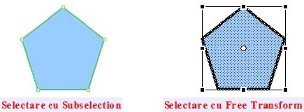 Selectare Subselection si Free Transform